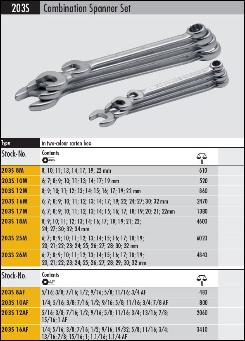 Specifications for Elora Standard Length Metric Combination Wrench Sets